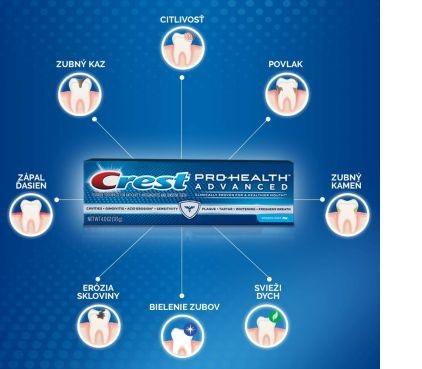 Je to pasta z spenej inovatvnej srie pst Crest Pro-Health ktor prinaj irokospektrlnu ochranu stnej dutiny a zubov a ktor boli ako jedin na svete uznan Americkou zubnou asociciou za ochranu zubov asien a stnej dutiny vo vetkch monch oblastiach ochrany