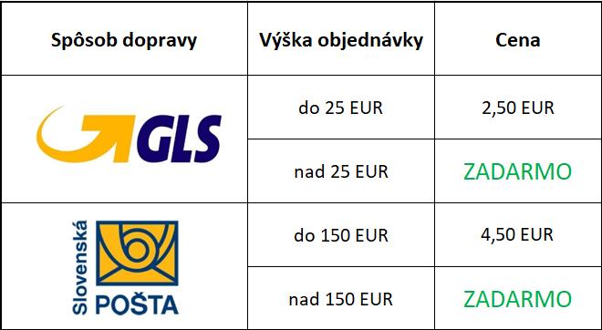 Poštovné zadarmo poskytujeme pre objednávky doručované kuriérom GLS o hodnote vyššej ako 15 eur.